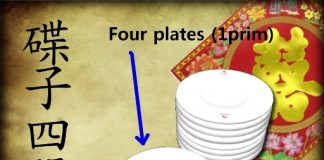 Four Plates by Hutong Fancy Shop - Teleport Hub - teleporthub.com